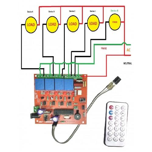 IR 5 Channel (4 Lights +1 FAN Speed) Remote Control Based